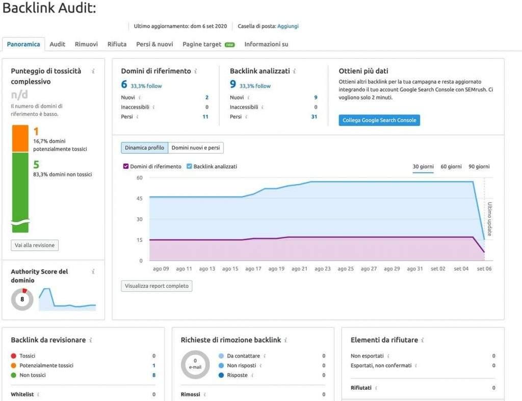 backlink audit seo