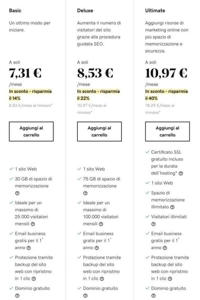godaddy migliori hosting qualità-prezzo