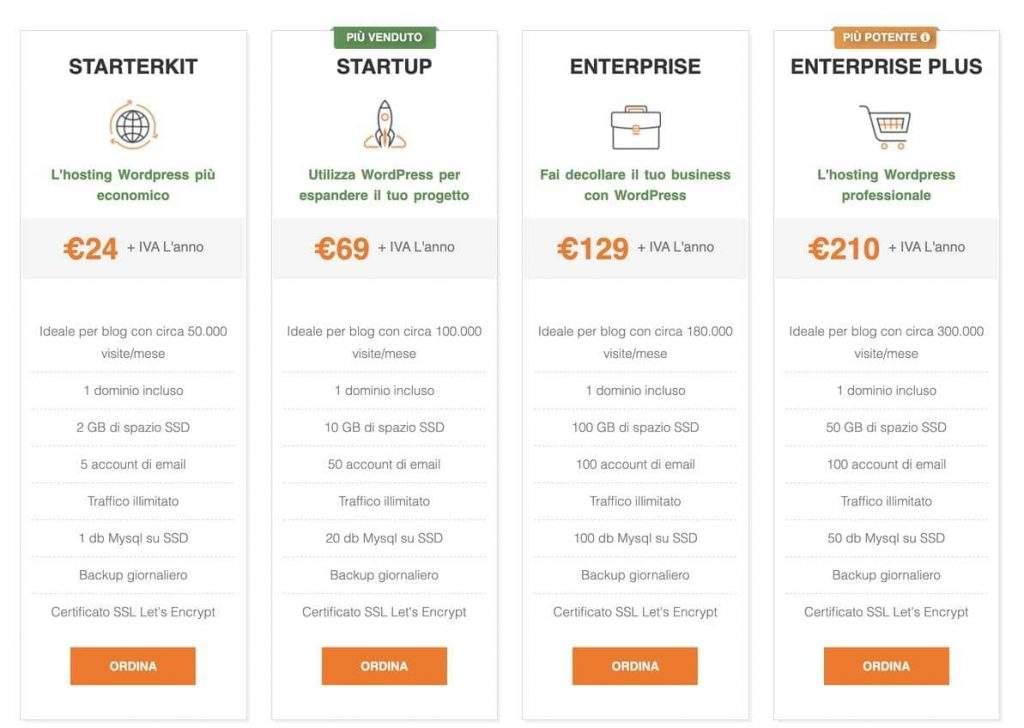 serverplan migliori hosting italiani