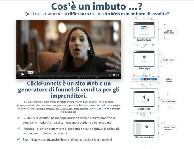 clickfunnels software