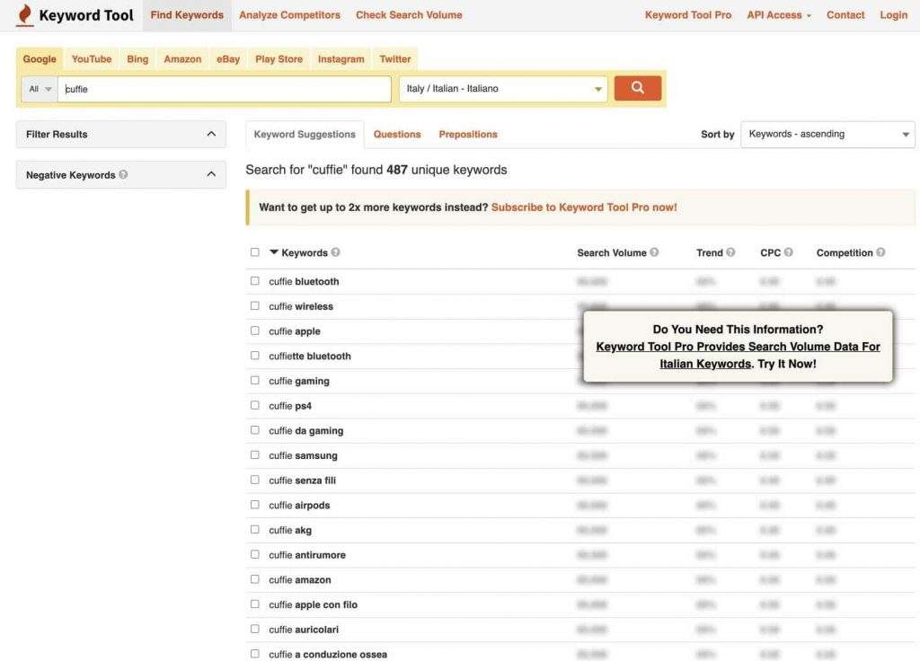 migliori tool keyword research