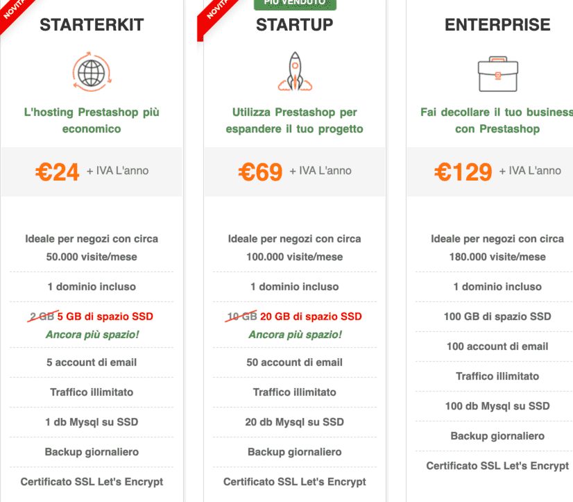 serverplan migliori hosting prestashop
